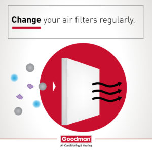 Air Filtration: Media Air Cleaners