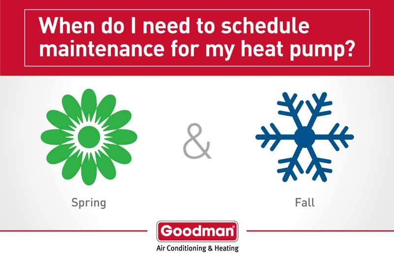 Heat Pump Maintenance